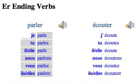 nothing could be simpler for year 8s who are learning their verbs languageguideorg sets the verb tables out clearly and pronounces all the verbs